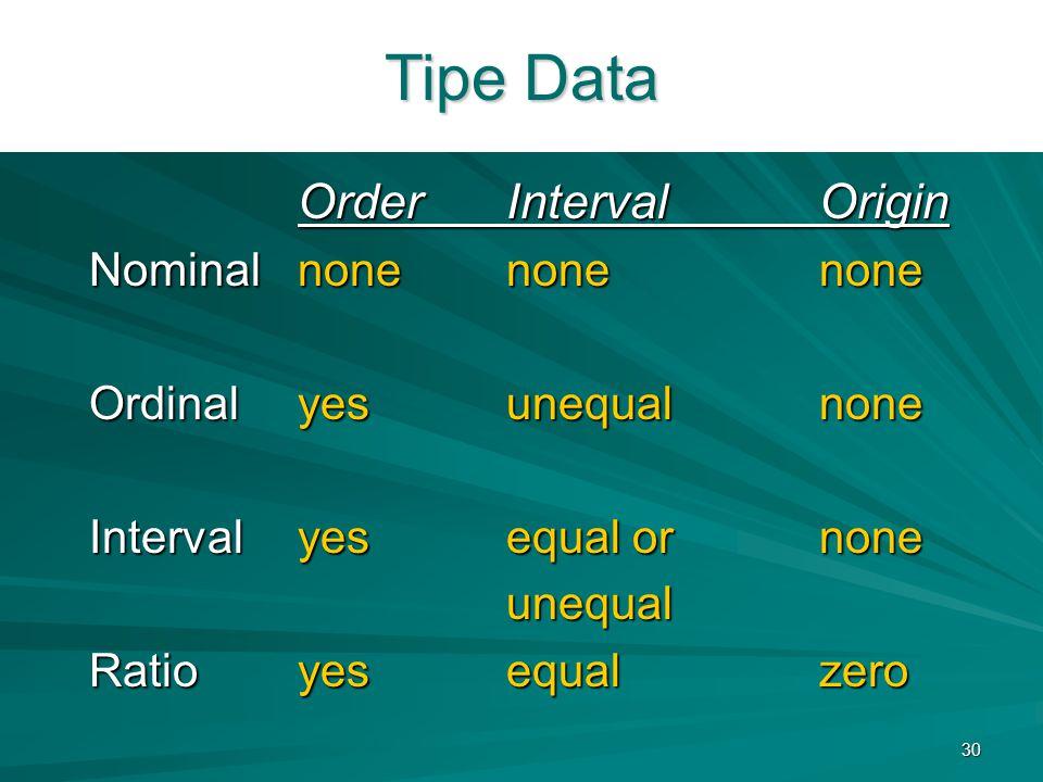 30 Tipe Data OrderIntervalOrigin Nominalnonenonenone Ordinalyesunequalnone Intervalyesequal ornone unequal Ratioyesequalzero