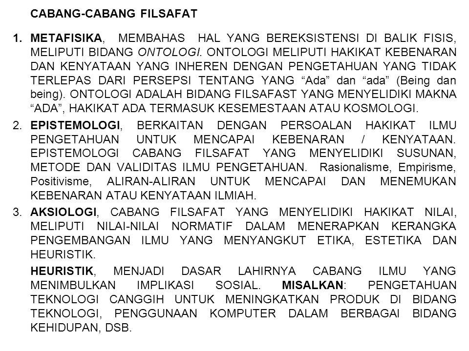 CABANG-CABANG FILSAFAT 1.METAFISIKA, MEMBAHAS HAL YANG BEREKSISTENSI DI BALIK FISIS, MELIPUTI BIDANG ONTOLOGI. ONTOLOGI MELIPUTI HAKIKAT KEBENARAN DAN