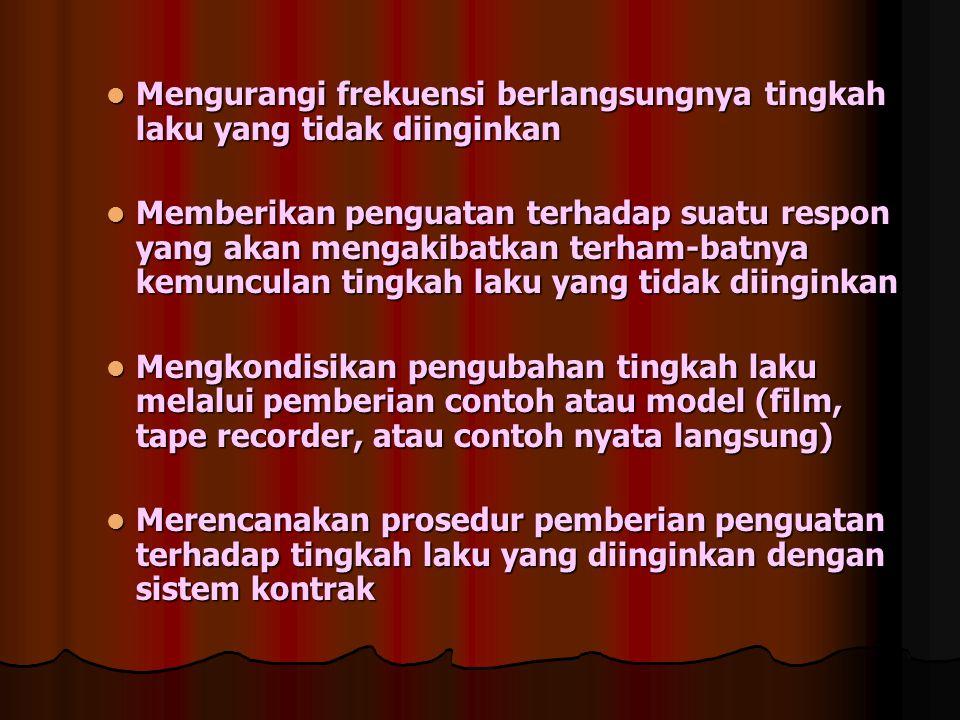 Mengurangi frekuensi berlangsungnya tingkah laku yang tidak diinginkan Mengurangi frekuensi berlangsungnya tingkah laku yang tidak diinginkan Memberikan penguatan terhadap suatu respon yang akan mengakibatkan terham-batnya kemunculan tingkah laku yang tidak diinginkan Memberikan penguatan terhadap suatu respon yang akan mengakibatkan terham-batnya kemunculan tingkah laku yang tidak diinginkan Mengkondisikan pengubahan tingkah laku melalui pemberian contoh atau model (film, tape recorder, atau contoh nyata langsung) Mengkondisikan pengubahan tingkah laku melalui pemberian contoh atau model (film, tape recorder, atau contoh nyata langsung) Merencanakan prosedur pemberian penguatan terhadap tingkah laku yang diinginkan dengan sistem kontrak Merencanakan prosedur pemberian penguatan terhadap tingkah laku yang diinginkan dengan sistem kontrak
