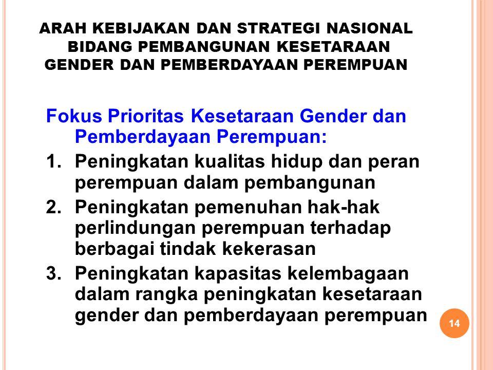 14 ARAH KEBIJAKAN DAN STRATEGI NASIONAL BIDANG PEMBANGUNAN KESETARAAN GENDER DAN PEMBERDAYAAN PEREMPUAN Fokus Prioritas Kesetaraan Gender dan Pemberda