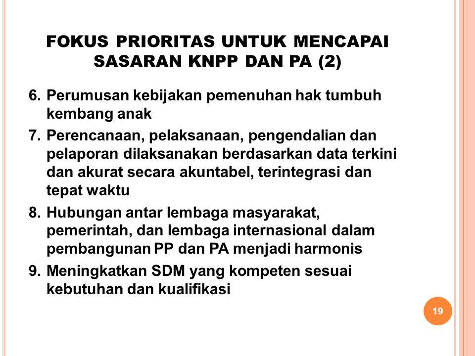 19 FOKUS PRIORITAS UNTUK MENCAPAI SASARAN KNPP DAN PA (2) 6.Perumusan kebijakan pemenuhan hak tumbuh kembang anak 7.Perencanaan, pelaksanaan, pengenda