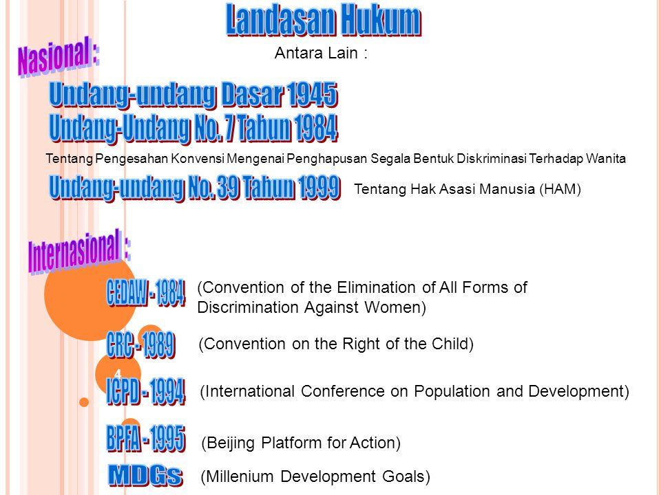 4 (Convention of the Elimination of All Forms of Discrimination Against Women) Tentang Pengesahan Konvensi Mengenai Penghapusan Segala Bentuk Diskrimi