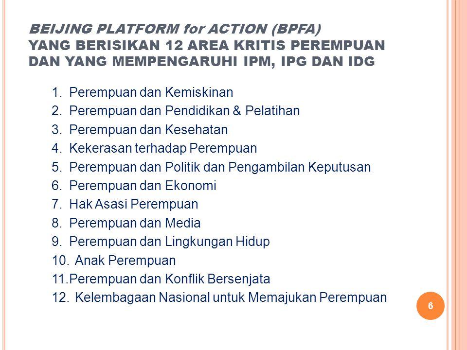 6 BEIJING PLATFORM for ACTION (BPFA) YANG BERISIKAN 12 AREA KRITIS PEREMPUAN DAN YANG MEMPENGARUHI IPM, IPG DAN IDG 1.Perempuan dan Kemiskinan 2.Perem