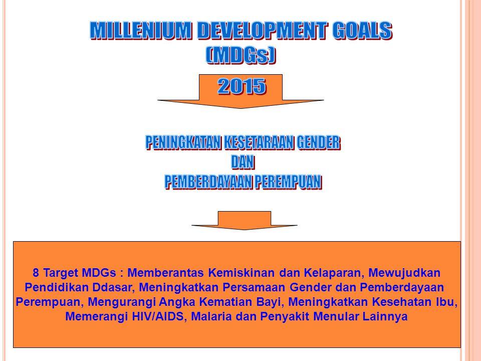 7 8 Target MDGs : Memberantas Kemiskinan dan Kelaparan, Mewujudkan Pendidikan Ddasar, Meningkatkan Persamaan Gender dan Pemberdayaan Perempuan, Mengur
