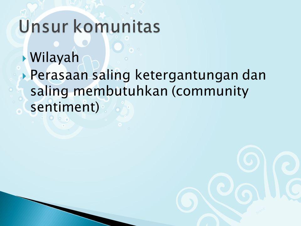  Wilayah  Perasaan saling ketergantungan dan saling membutuhkan (community sentiment)