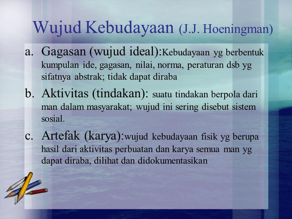 Wujud Kebudayaan (J.J. Hoeningman) a.Gagasan (wujud ideal): Kebudayaan yg berbentuk kumpulan ide, gagasan, nilai, norma, peraturan dsb yg sifatnya abs