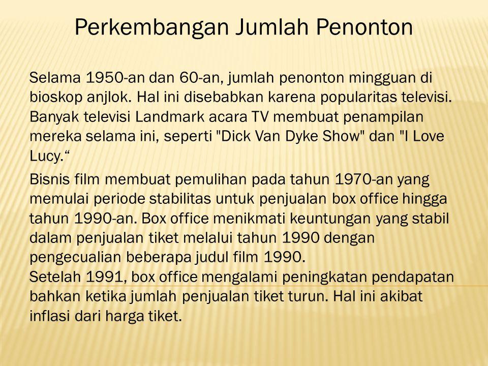 Perkembangan Jumlah Penonton Selama 1950-an dan 60-an, jumlah penonton mingguan di bioskop anjlok.