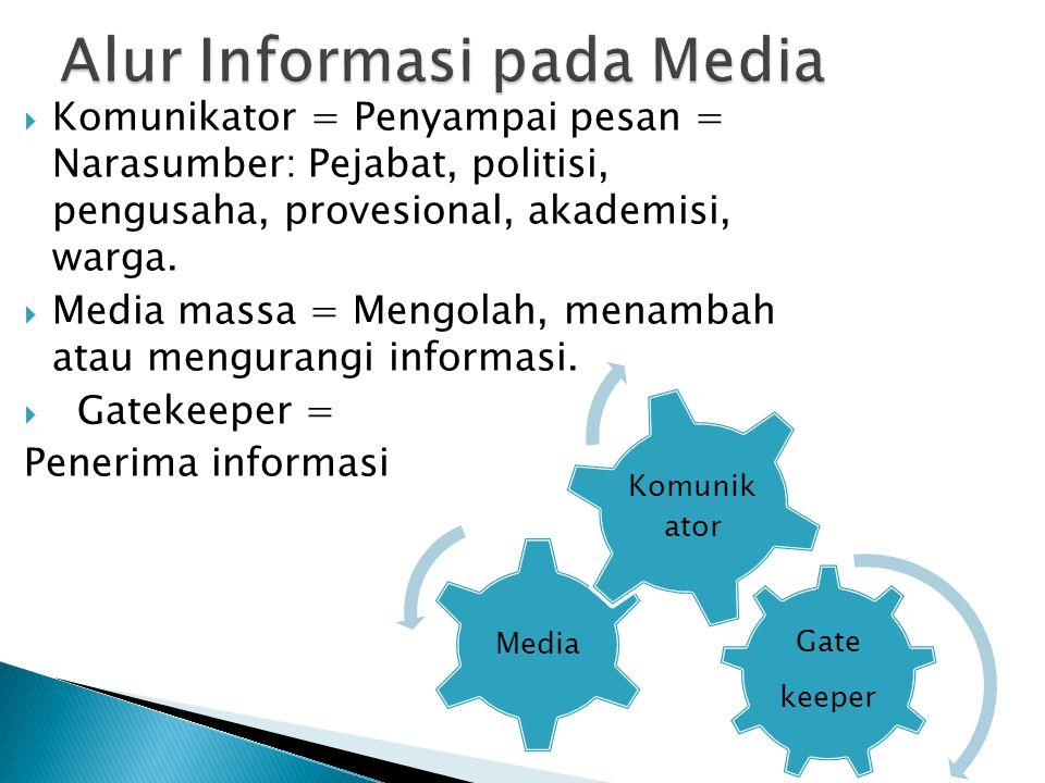  Komunikator = Penyampai pesan = Narasumber: Pejabat, politisi, pengusaha, provesional, akademisi, warga.  Media massa = Mengolah, menambah atau men