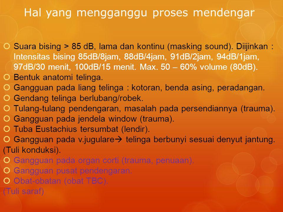 Hal yang mengganggu proses mendengar  Suara bising > 85 dB, lama dan kontinu (masking sound). Diijinkan : Intensitas bising 85dB/8jam, 88dB/4jam, 91d