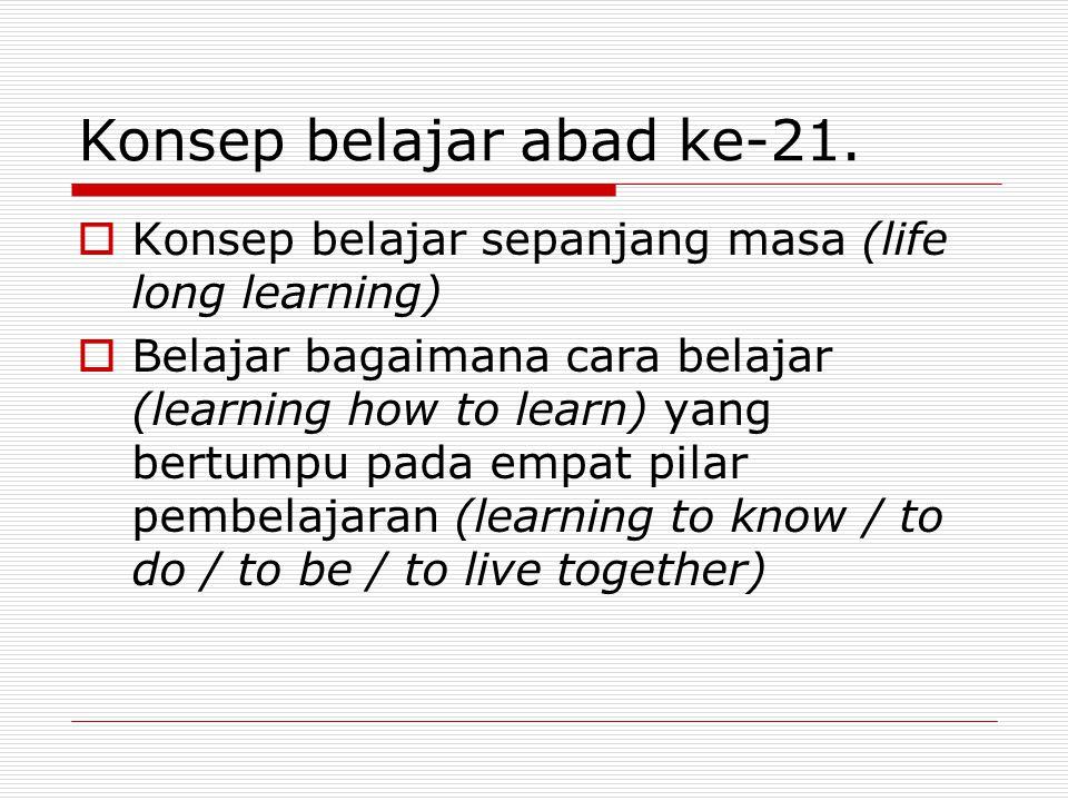 Konsep belajar abad ke-21.  Konsep belajar sepanjang masa (life long learning)  Belajar bagaimana cara belajar (learning how to learn) yang bertumpu