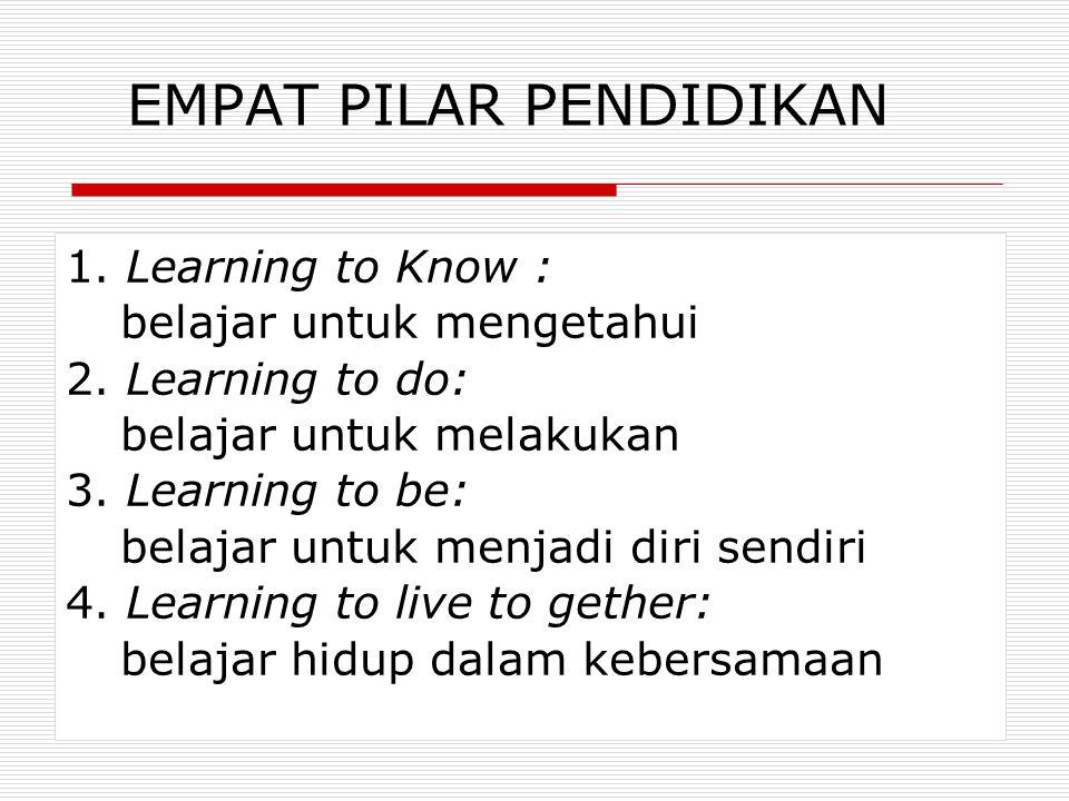 EMPAT PILAR PENDIDIKAN 1. Learning to Know : belajar untuk mengetahui 2. Learning to do: belajar untuk melakukan 3. Learning to be: belajar untuk menj