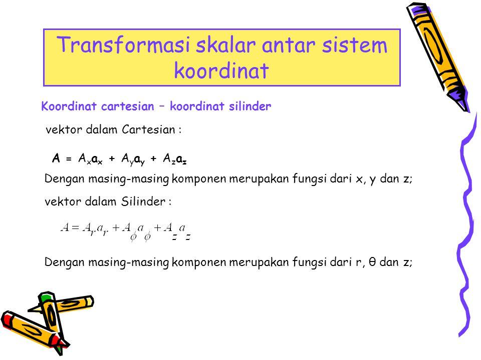 Koordinat cartesian – koordinat silinder Transformasi skalar antar sistem koordinat vektor dalam Cartesian : A = A x a x + A y a y + A z a z Dengan ma