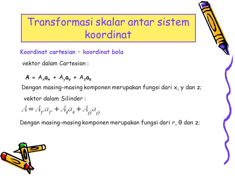 Transformasi skalar antar sistem koordinat Koordinat cartesian – koordinat bola vektor dalam Cartesian : A = A x a x + A y a y + A z a z Dengan masing