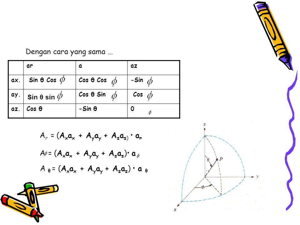 Dengan cara yang sama … araaz ax. Sin θ CosCos θ Cos-Sin ay.Cos θ Sin Cos az.Cos θ-Sin θ0 A r = (A x a x + A y a y + A z a z) a r A = (A x a x + A y a