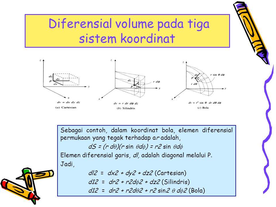 Diferensial volume pada tiga sistem koordinat Sebagai contoh, dalam koordinat bola, elemen diferensial permukaan yang tegak terhadap ar adalah, dS = (