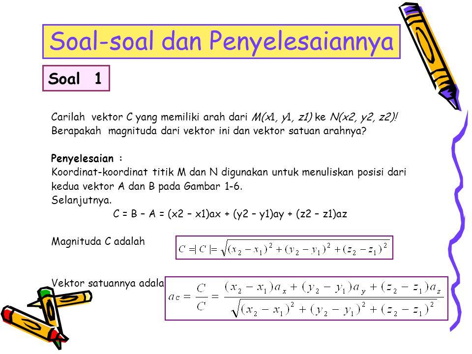 Carilah vektor C yang memiliki arah dari M(x1, y1, z1) ke N(x2, y2, z2)! Berapakah magnituda dari vektor ini dan vektor satuan arahnya? Penyelesaian :