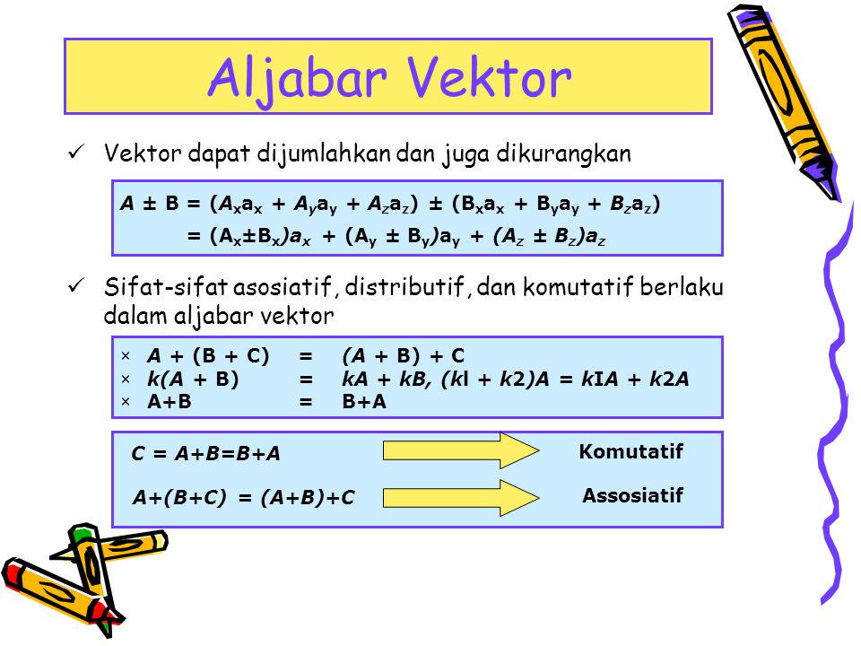 Untuk mendapatkan komponen sebuah vektor, kita ingat pada pembahasan perkalian titik yang menyatakan bahwa komponennya dapat dicari dengan mengambil perkalian titik araaz ax.cos-sin0 ay.sin cos0 az.001 A r = (A x a x + A y a y + A z a z) a r A Φ = (A x a x + A y a y + A z a z ) a Φ A z = (A x a x + A y a y + A z a z ) a z