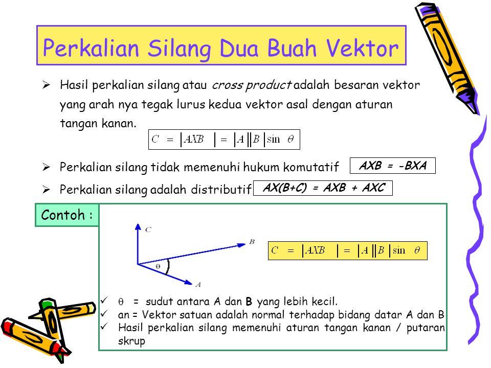 Perluasan perkalian silang dalam bentuk komponen-komponen vektor akan menghasilkan, A x B = (A x a x + A y a y + A z a z ) x (B x a x + B y a y + B z a z ) = (A Y B Z – A z B z )a x + (A z B x - A x B z )a y + (A x B y – A y B x )a z Jika A = 2a x + 4a y – 3a Z dan B = a x – a y, carilah A B dan A x B .