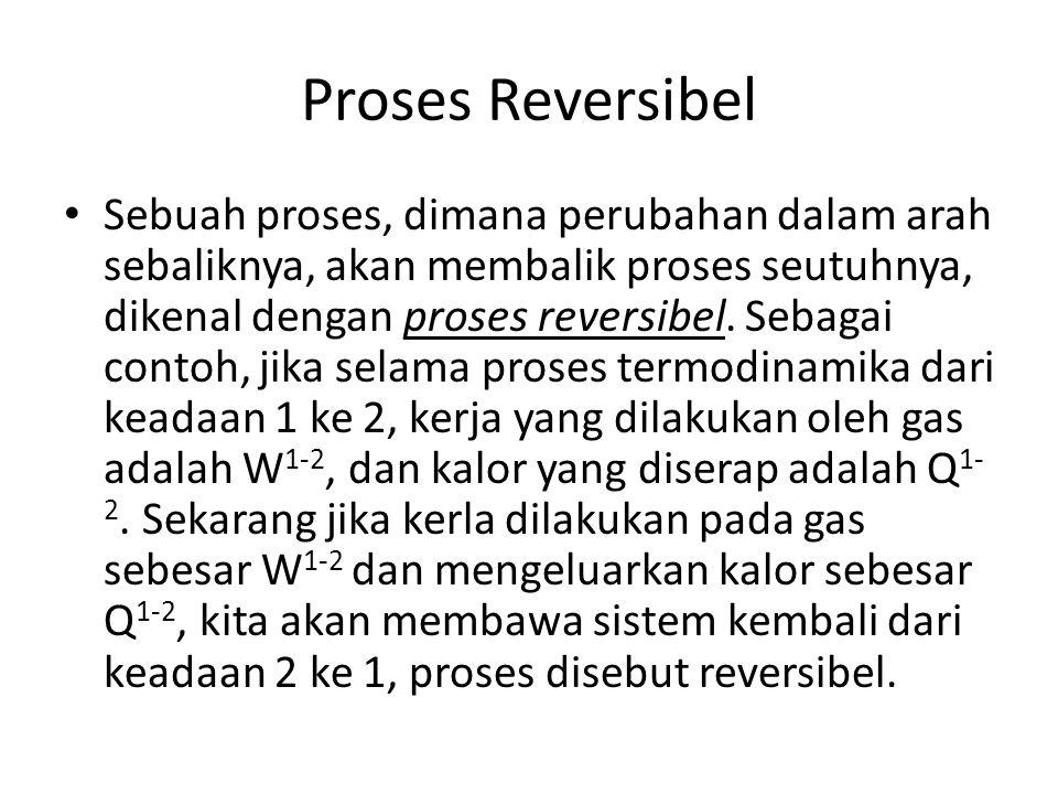 Proses Reversibel Sebuah proses, dimana perubahan dalam arah sebaliknya, akan membalik proses seutuhnya, dikenal dengan proses reversibel. Sebagai con