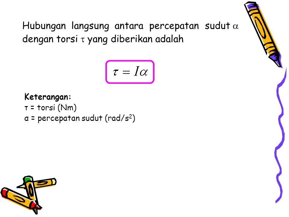 Hubungan langsung antara percepatan sudut  dengan torsi  yang diberikan adalah Keterangan: τ = torsi (Nm) α = percepatan sudut (rad/s 2 )