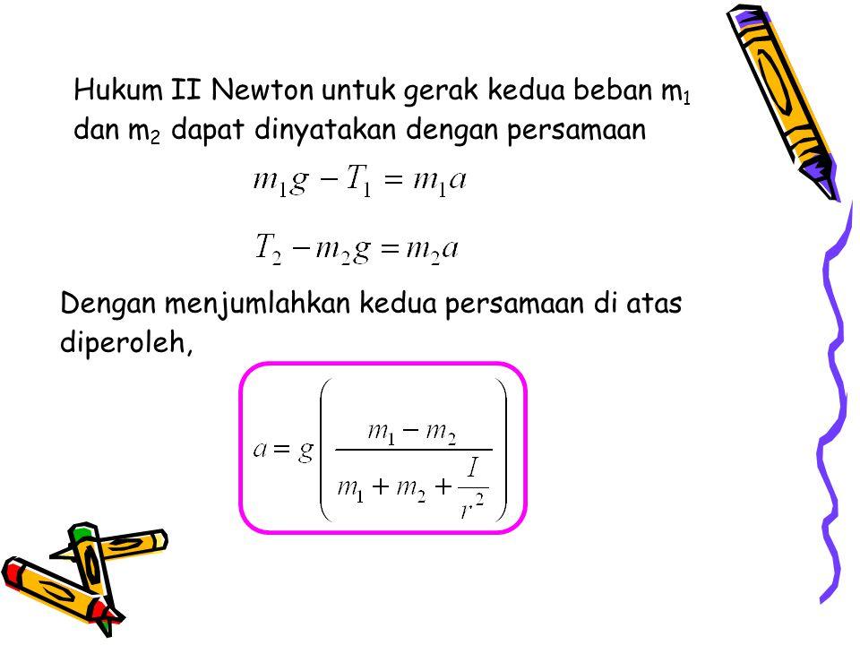 Dengan menjumlahkan kedua persamaan di atas diperoleh, Hukum II Newton untuk gerak kedua beban m 1 dan m 2 dapat dinyatakan dengan persamaan