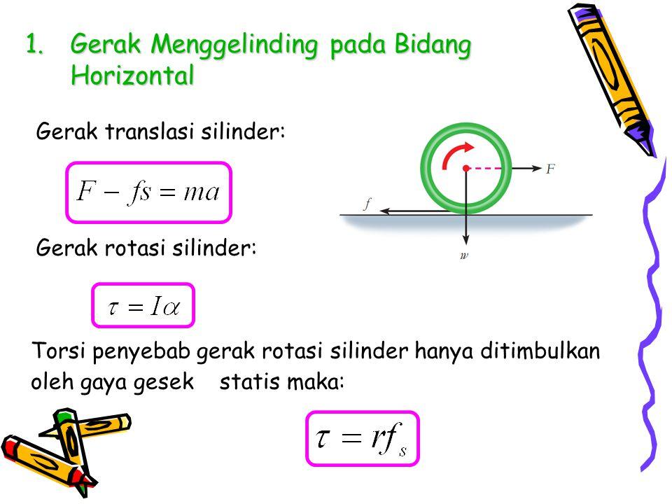 1.Gerak Menggelinding pada Bidang Horizontal Gerak translasi silinder: Gerak rotasi silinder: Torsi penyebab gerak rotasi silinder hanya ditimbulkan o