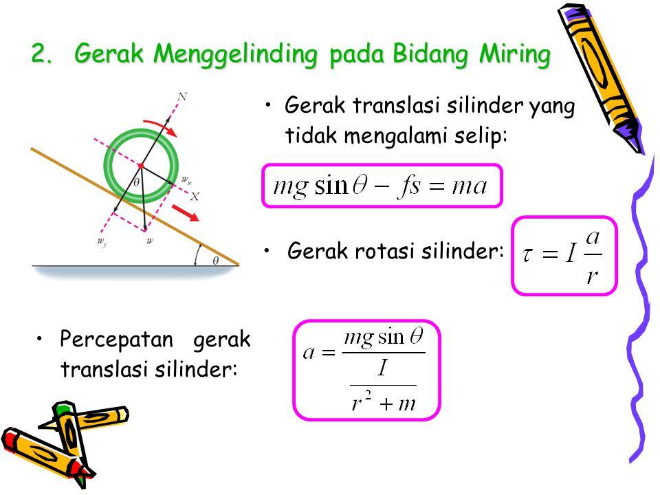 Gerak translasi silinder yang tidak mengalami selip: 2.Gerak Menggelinding pada Bidang Miring Gerak rotasi silinder: Percepatan gerak translasi silind