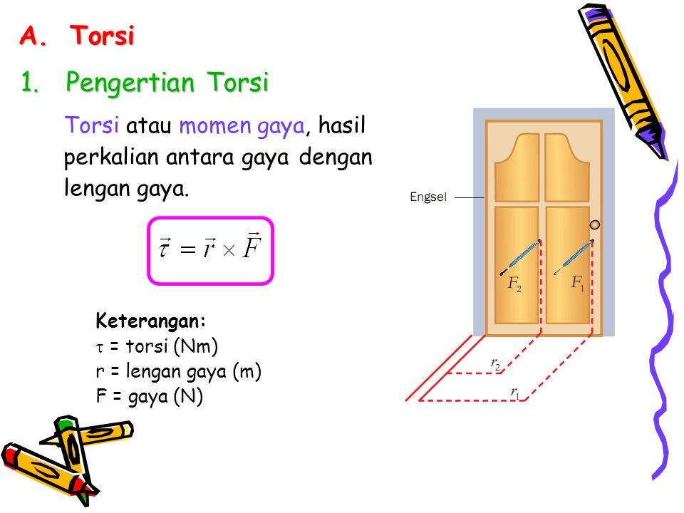 2.Gerak Rotasi Benda Tegar Hukum II Newton untuk gerak rotasi dapat dinyatakan sebagai berikut Besar torsi resultan sama dengan momen inersia dikalikan percepatan sudut. Keterangan:  = torsi pada benda (Nm) I = momen inersia benda (kgm 2 )  = percepatan sudut benda (rad/s 2 )