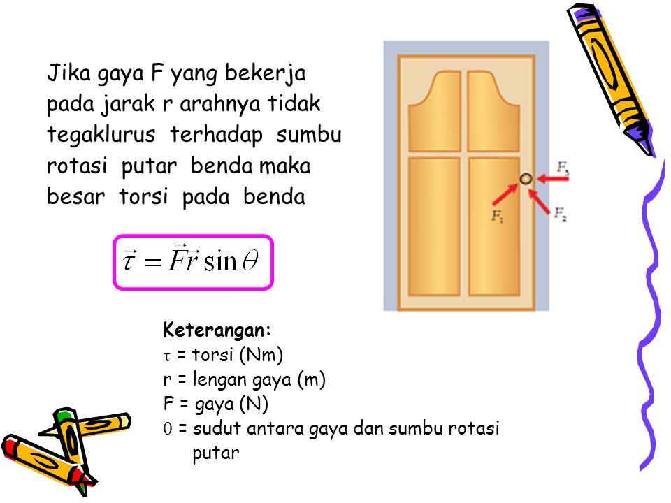 3.Katrol Dengan anggapan bahwa antara katrol dengan tali tidak terjadi selip, torsi resultan pada katrol adalah Keterangan: r = jari-jari katrol (m) T = tegangan tali (N) Hubungan percepatan linier dengan percepatan sudut gerak rotasi katrol adalah Keterangan: a = percepatan gerak beban (m/s 2 )  = percepatan sudut katrol (rad/s 2 )