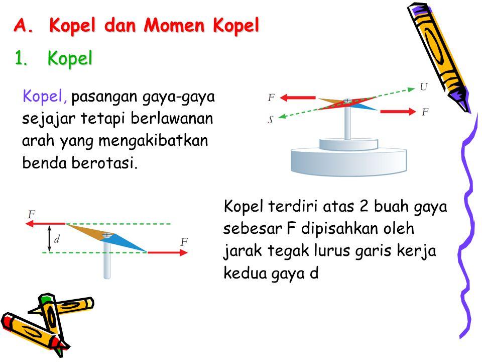 A.Kopel dan Momen Kopel 1.Kopel Kopel, pasangan gaya-gaya sejajar tetapi berlawanan arah yang mengakibatkan benda berotasi. Kopel terdiri atas 2 buah