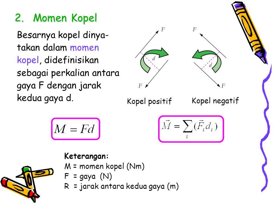 B.Momen Inersia 1.Momen Inersia Partikel Momen inersia, sebuah partikel bermassa m yang melakukan gerak rotasi atau gerak orbital pada jari-jari lintasan r adalah Keterangan: I = momen inersia (kgm 2 ) m = massa partikel (kg) r = jari-jari lintasan (m)