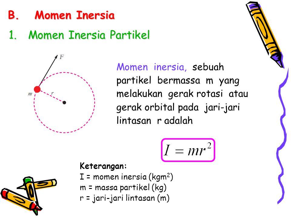 B.Momen Inersia 1.Momen Inersia Partikel Momen inersia, sebuah partikel bermassa m yang melakukan gerak rotasi atau gerak orbital pada jari-jari linta