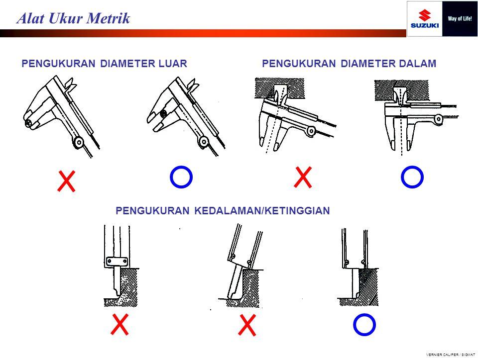 PENGUKURAN DIAMETER LUARPENGUKURAN DIAMETER DALAM PENGUKURAN KEDALAMAN/KETINGGIAN Alat Ukur Metrik VERNIER CALIPER / SIGMAT