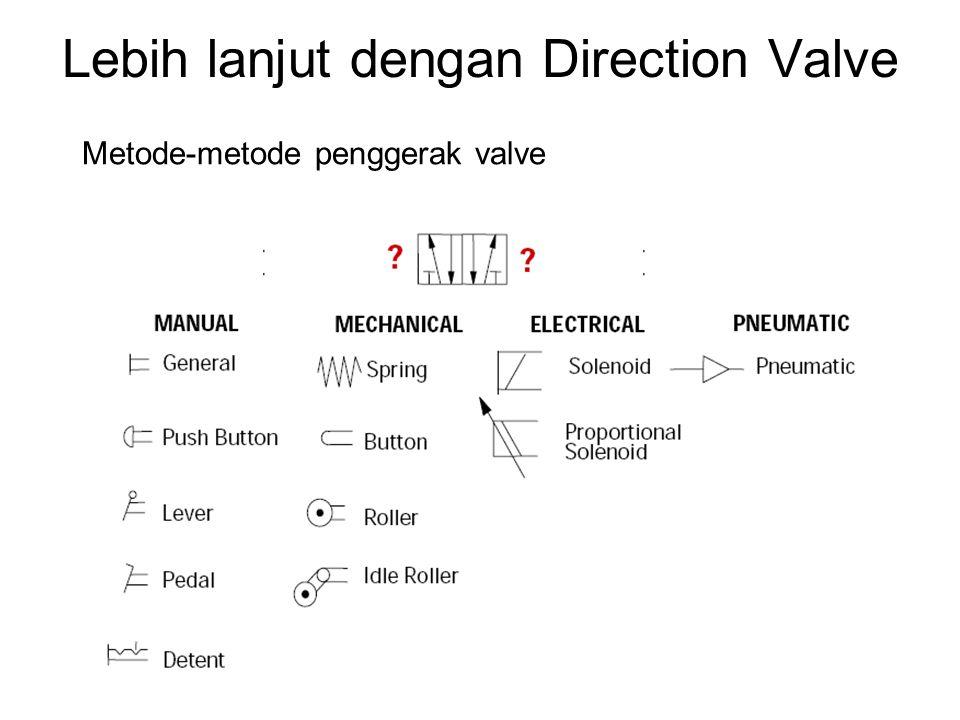 Lebih lanjut dengan Direction Valve Metode-metode penggerak valve