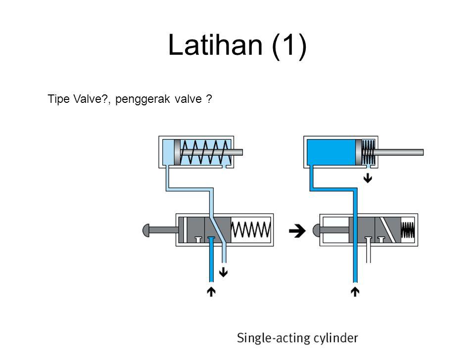 Latihan (1) Tipe Valve?, penggerak valve ?