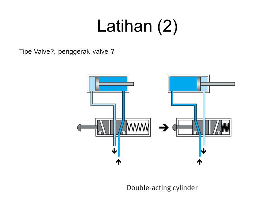Latihan (2) Tipe Valve?, penggerak valve ?
