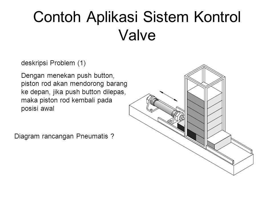 Contoh Aplikasi Sistem Kontrol Valve deskripsi Problem (1) Dengan menekan push button, piston rod akan mendorong barang ke depan, jika push button dil