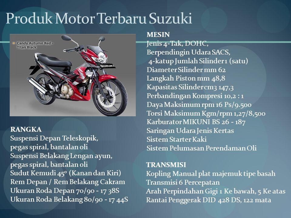 Produk-produk motor