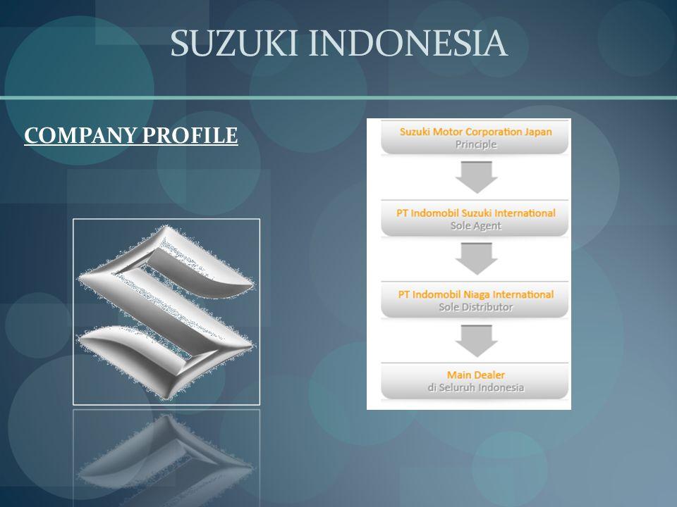 SUZUKI INDONESIA COMPANY PROFILE