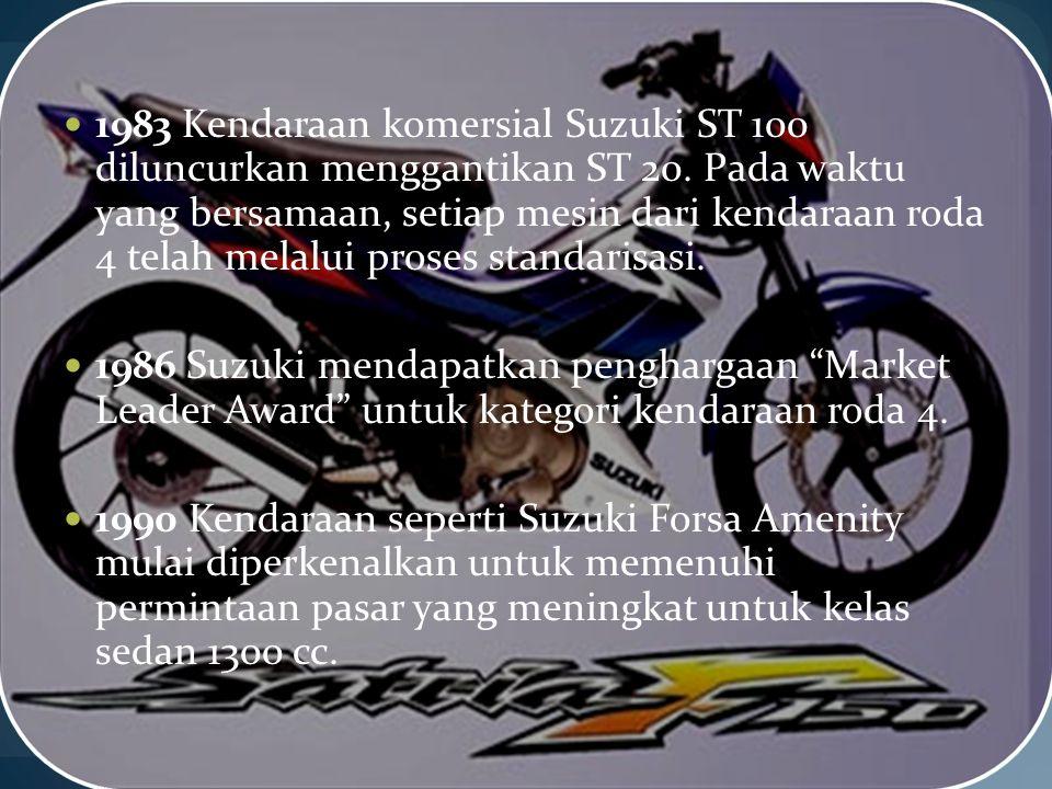 Sejarah berdirinya suzuki Indonesia 1970 Untuk menunjukann eksistensi brand Suzuki di Indonesia, maka dibawah bendera PT.INDOHERO STEEL & ENGINERING Co Memperkenalkan produk Roda 2 Type A 100 & FR 70.