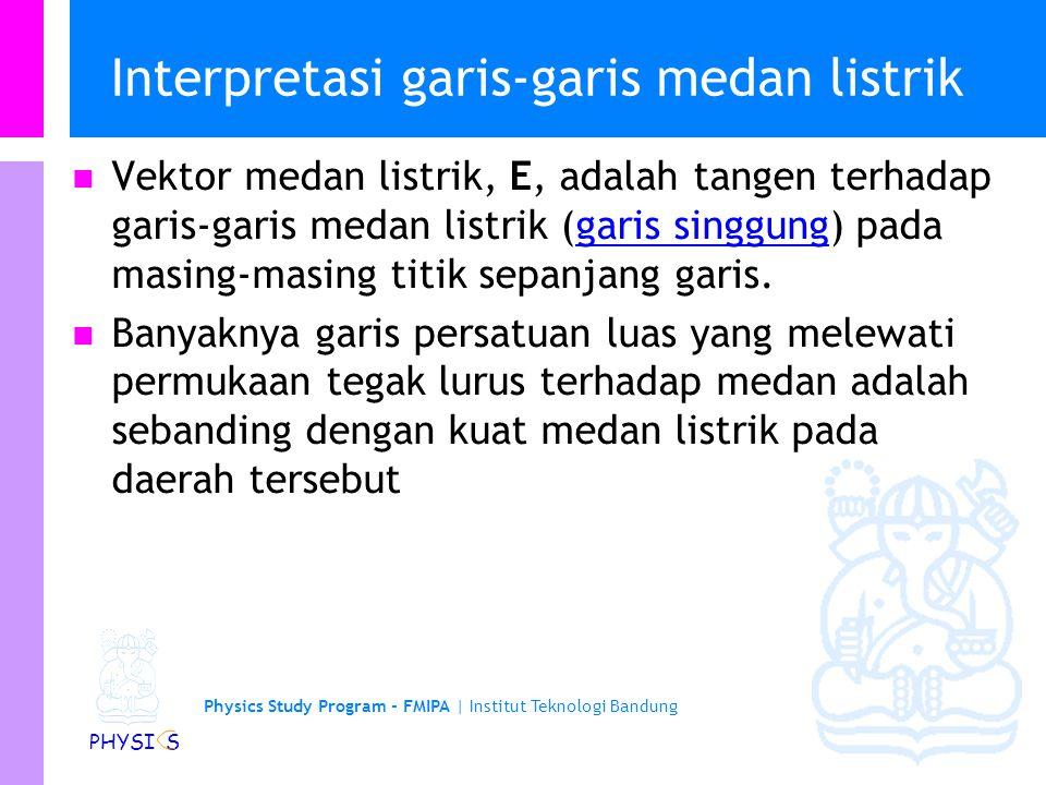 Physics Study Program - FMIPA | Institut Teknologi Bandung PHYSI S Kerapatan garis-garis medan listrik Definisikan karena diketahui Besarnya kerapatan