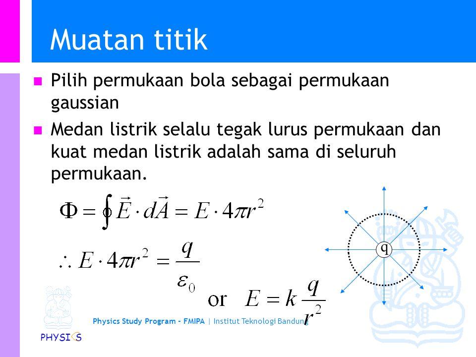 Physics Study Program - FMIPA | Institut Teknologi Bandung PHYSI S Hukum Gauss (Gauss' Law) Fluks listrik total yang melewati suatu permukaan tertutup
