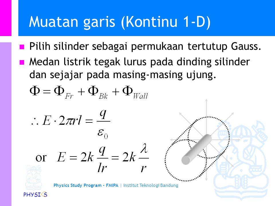 Physics Study Program - FMIPA | Institut Teknologi Bandung PHYSI S Muatan titik Pilih permukaan bola sebagai permukaan gaussian Medan listrik selalu t