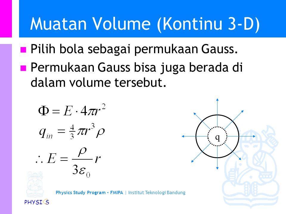 Physics Study Program - FMIPA | Institut Teknologi Bandung PHYSI S Lempeng bermuatan (kontinu 2-D) Pilih kotak sebagai permukaan Gauss. Medan listrik
