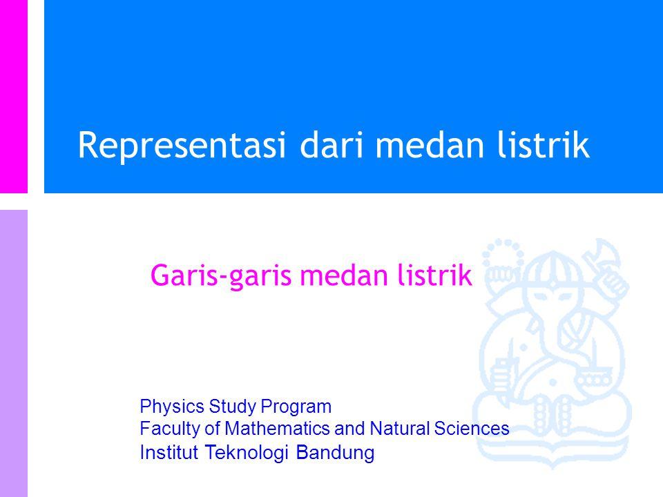 Physics Study Program Faculty of Mathematics and Natural Sciences Institut Teknologi Bandung FI-1201 Fisika Dasar IIA Kuliah-04 Medan listrik2 & Hukum