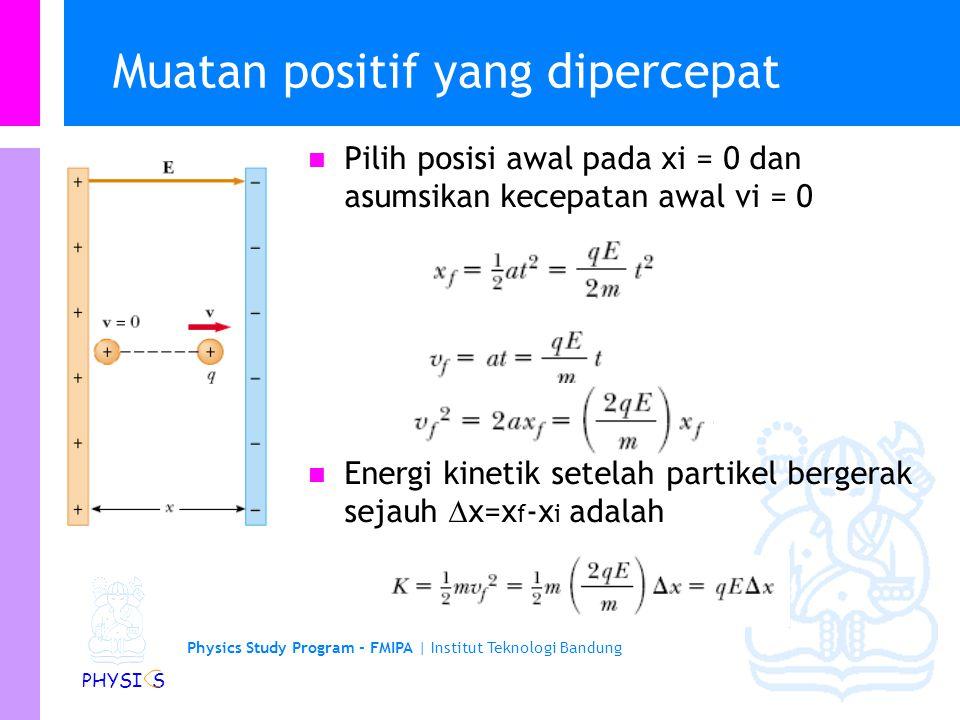 Physics Study Program - FMIPA | Institut Teknologi Bandung PHYSI S Muatan positif yang dipercepat Sebuah muatan positif q dengan massa m dilepaskan da