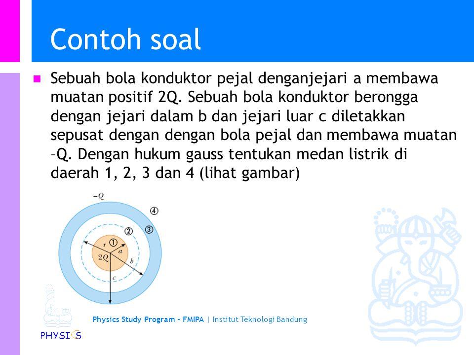 Physics Study Program - FMIPA | Institut Teknologi Bandung PHYSI S Konduktor…