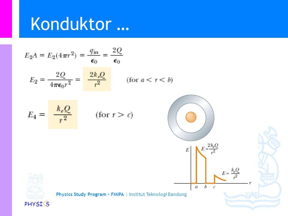 Physics Study Program - FMIPA | Institut Teknologi Bandung PHYSI S Contoh soal Sebuah bola konduktor pejal denganjejari a membawa muatan positif 2Q. S