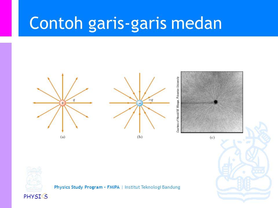 Physics Study Program - FMIPA | Institut Teknologi Bandung PHYSI S Pembuatan garis-garis medan listrik Garis-garis berawal dari muatan positif Garis-g