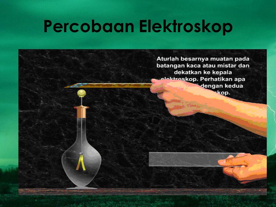 Percobaan Elektroskop